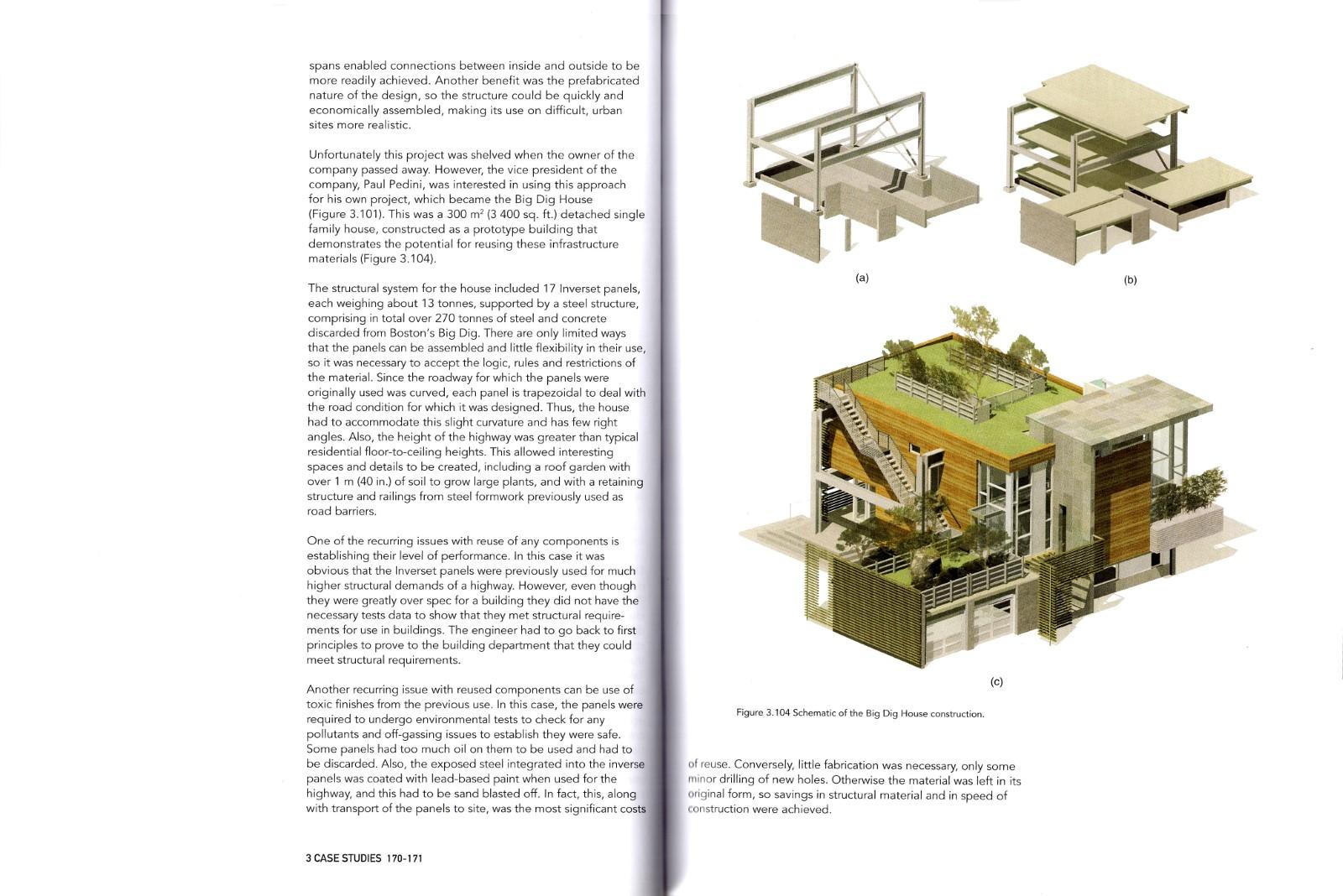 Resource Salvation - Big Dig House